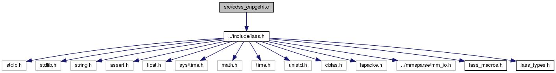 docs/html/ddss__dnpgetrf_8c__incl.png
